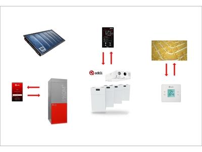 99fe35af da83 4c39 b72b 9147600993e4 ecosistema interconectado de soluciones de eficiencia energ c3 89tica orkli jpg